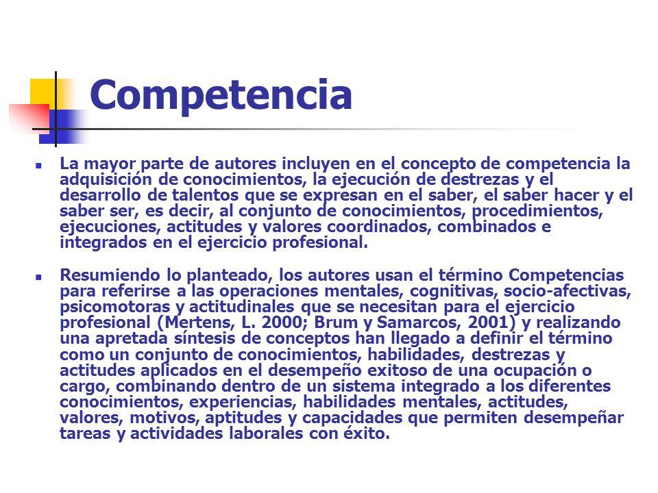 Competencia La mayor parte de autores incluyen en el concepto de competencia la adquisición de conocimientos, la ejecución de destrezas y el desarroll