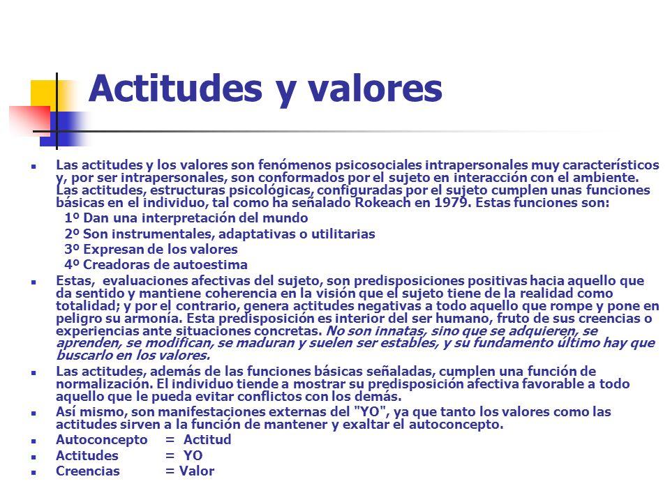 Actitudes y valores Las actitudes y los valores son fenómenos psicosociales intrapersonales muy característicos y, por ser intrapersonales, son confor