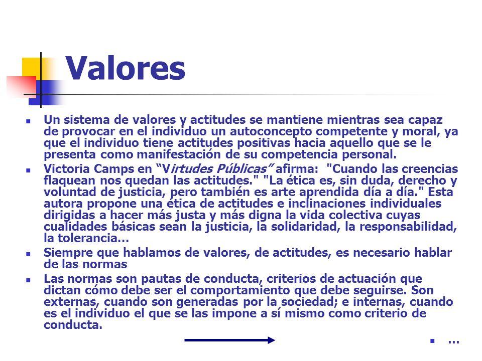 Valores Un sistema de valores y actitudes se mantiene mientras sea capaz de provocar en el individuo un autoconcepto competente y moral, ya que el ind