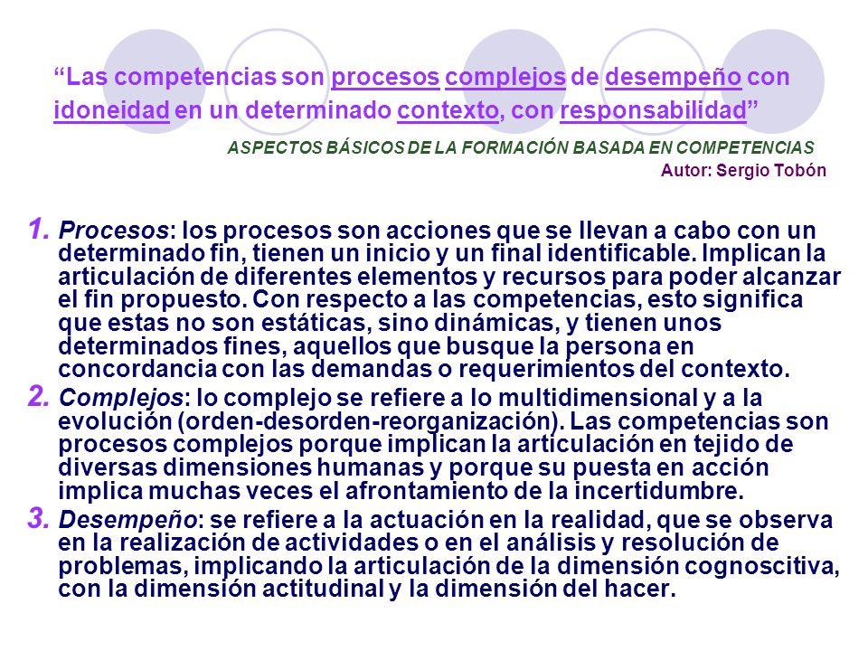 Las competencias son procesos complejos de desempeño con idoneidad en un determinado contexto, con responsabilidad ASPECTOS BÁSICOS DE LA FORMACIÓN BA