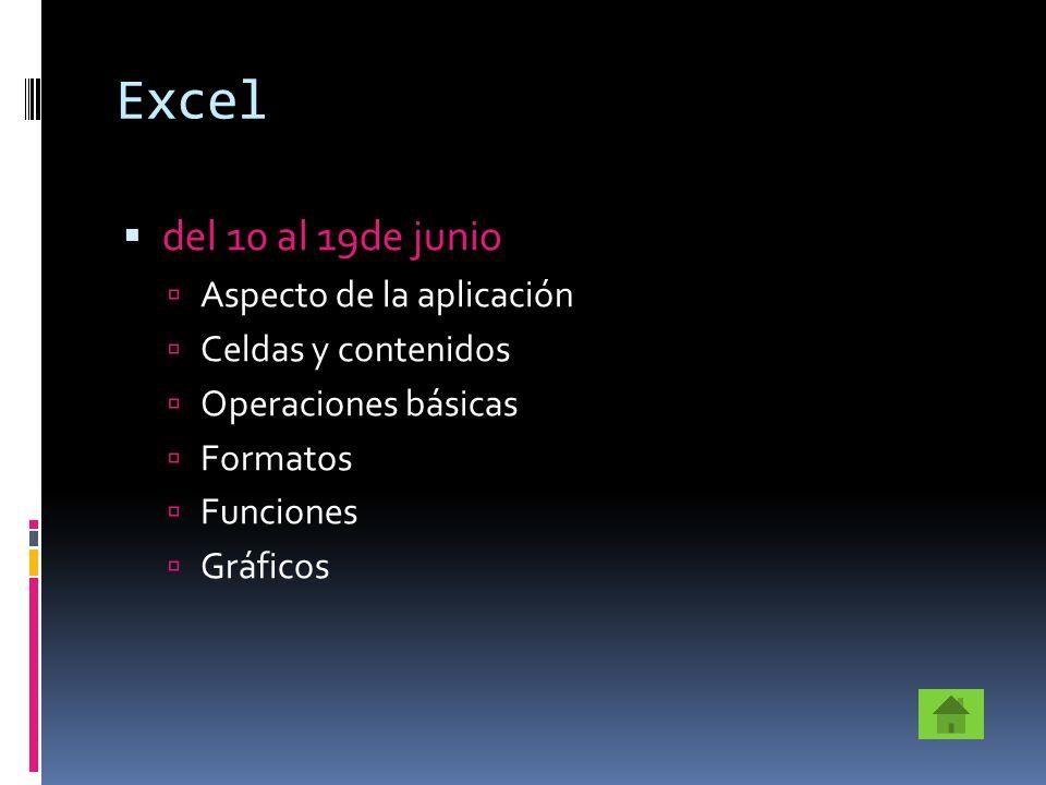 Excel del 10 al 19de junio Aspecto de la aplicación Celdas y contenidos Operaciones básicas Formatos Funciones Gráficos