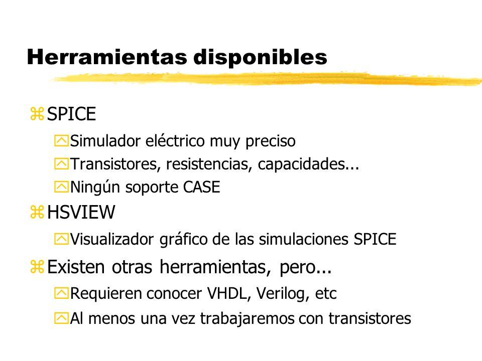Herramientas disponibles zSPICE ySimulador eléctrico muy preciso yTransistores, resistencias, capacidades... yNingún soporte CASE zHSVIEW yVisualizado