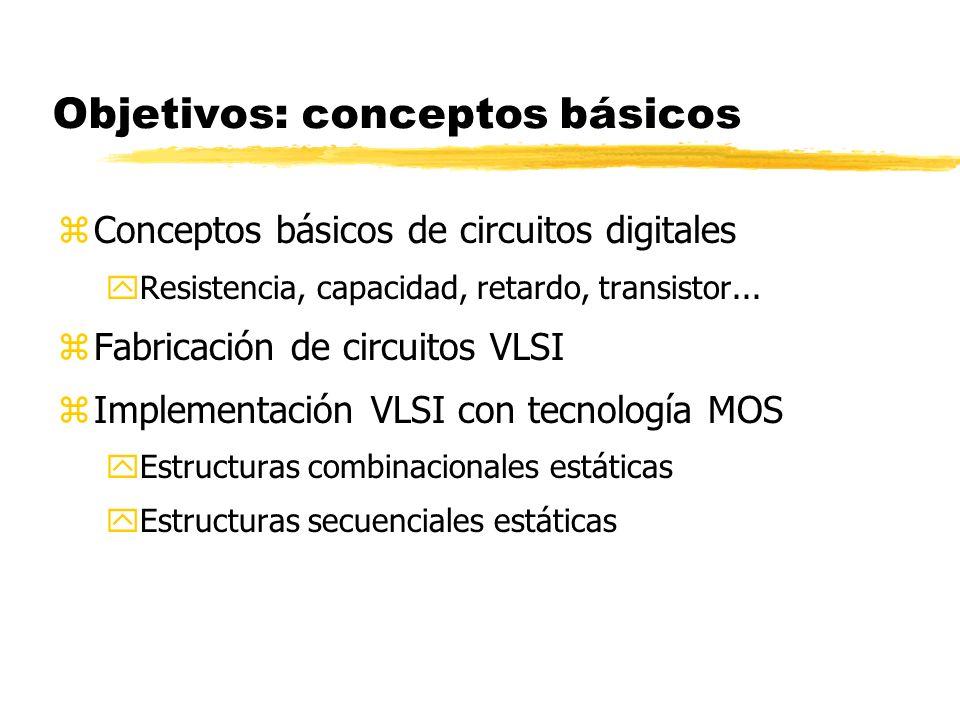 Objetivos: conceptos básicos zConceptos básicos de circuitos digitales yResistencia, capacidad, retardo, transistor... zFabricación de circuitos VLSI
