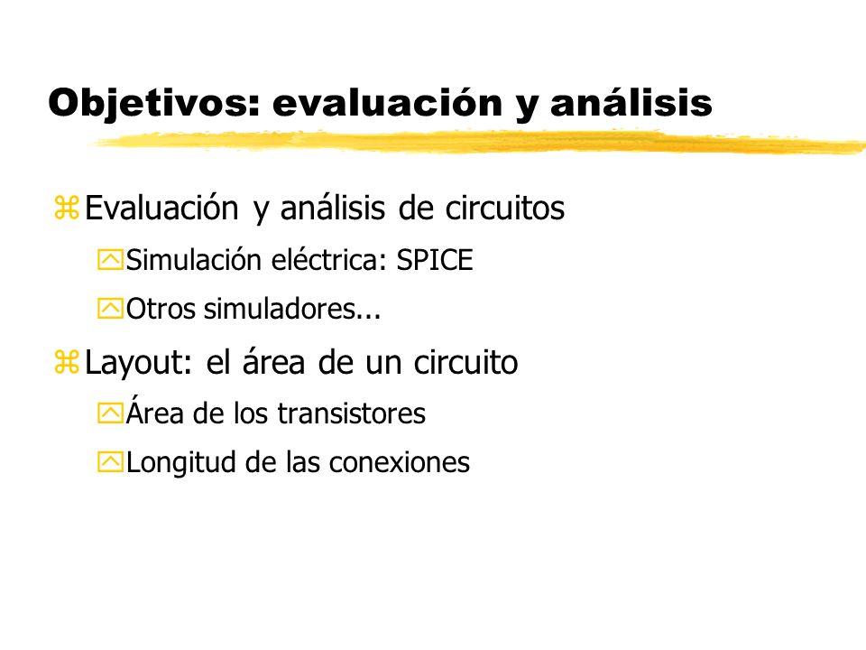 Objetivos: evaluación y análisis zEvaluación y análisis de circuitos ySimulación eléctrica: SPICE yOtros simuladores... zLayout: el área de un circuit