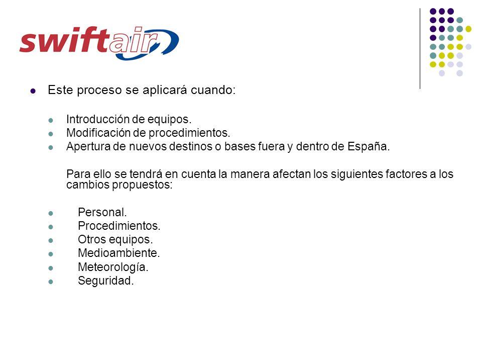 Este proceso se aplicará cuando: Introducción de equipos. Modificación de procedimientos. Apertura de nuevos destinos o bases fuera y dentro de España