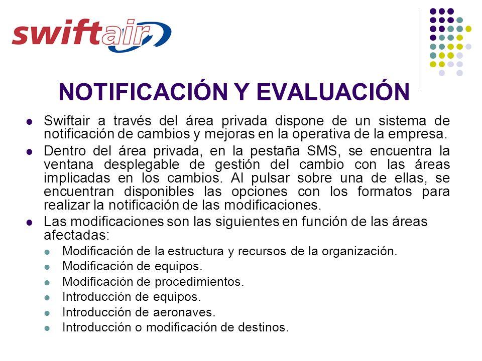 NOTIFICACIÓN Y EVALUACIÓN Swiftair a través del área privada dispone de un sistema de notificación de cambios y mejoras en la operativa de la empresa.