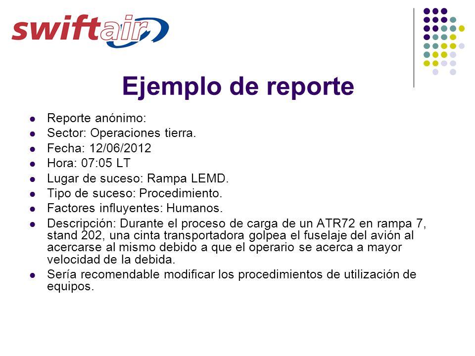 Ejemplo de reporte Reporte anónimo: Sector: Operaciones tierra. Fecha: 12/06/2012 Hora: 07:05 LT Lugar de suceso: Rampa LEMD. Tipo de suceso: Procedim