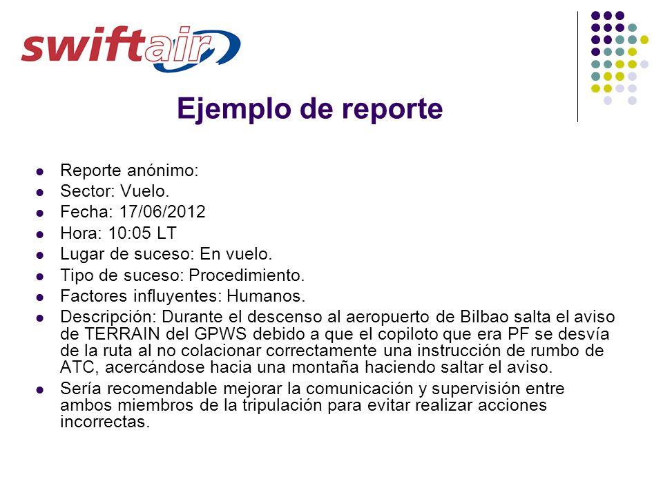 Reporte anónimo: Sector: Vuelo. Fecha: 17/06/2012 Hora: 10:05 LT Lugar de suceso: En vuelo. Tipo de suceso: Procedimiento. Factores influyentes: Human