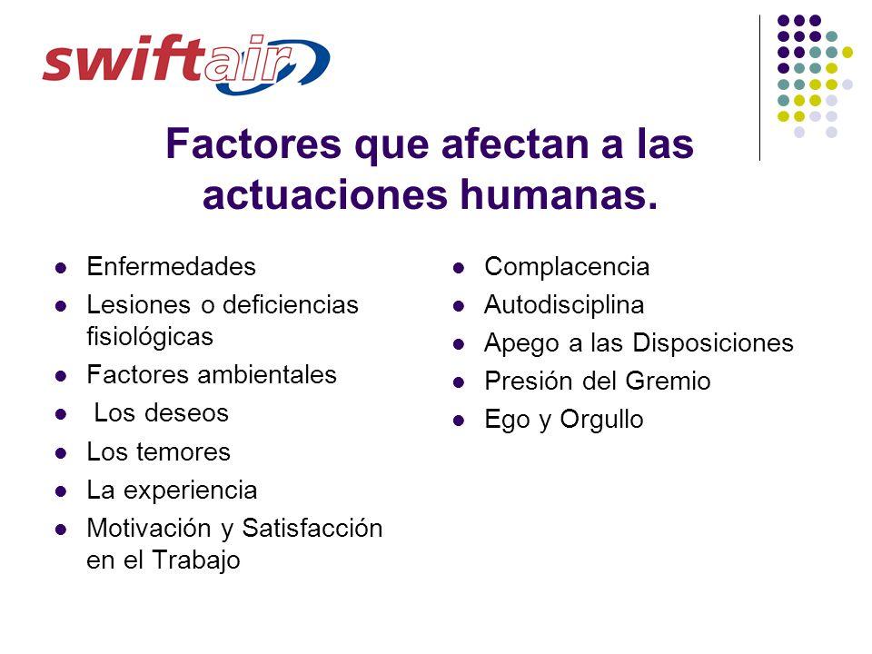 Factores que afectan a las actuaciones humanas. Enfermedades Lesiones o deficiencias fisiológicas Factores ambientales Los deseos Los temores La exper