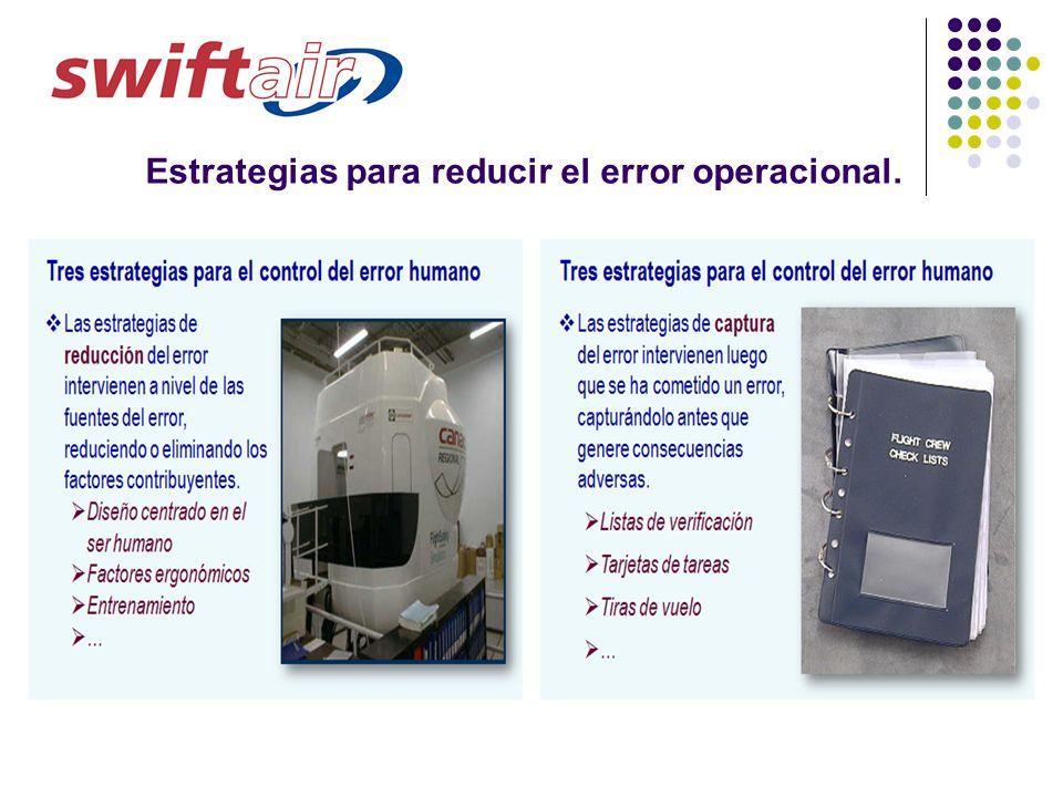 Estrategias para reducir el error operacional.