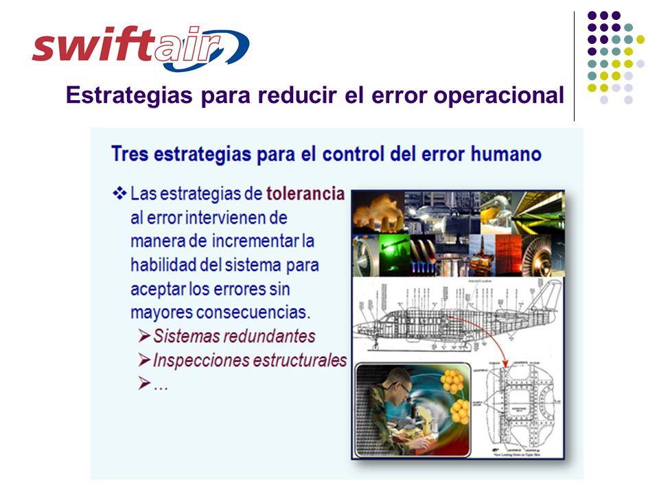 Estrategias para reducir el error operacional
