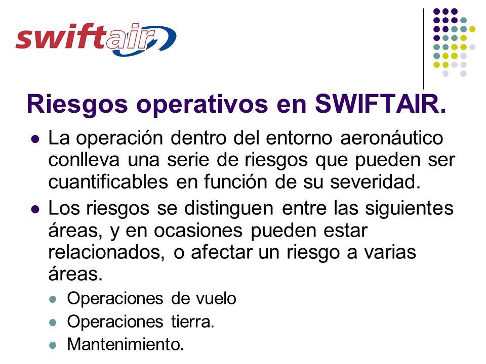 Riesgos operativos en SWIFTAIR. La operación dentro del entorno aeronáutico conlleva una serie de riesgos que pueden ser cuantificables en función de