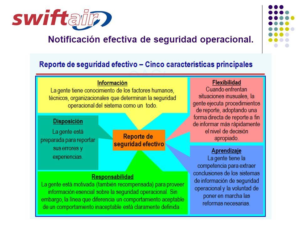 Notificación efectiva de seguridad operacional.