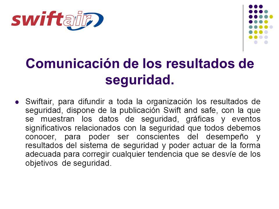 Comunicación de los resultados de seguridad. Swiftair, para difundir a toda la organización los resultados de seguridad, dispone de la publicación Swi