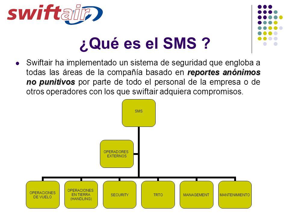 ¿Qué es el SMS ? reportes anónimos no punitivos Swiftair ha implementado un sistema de seguridad que engloba a todas las áreas de la compañía basado e