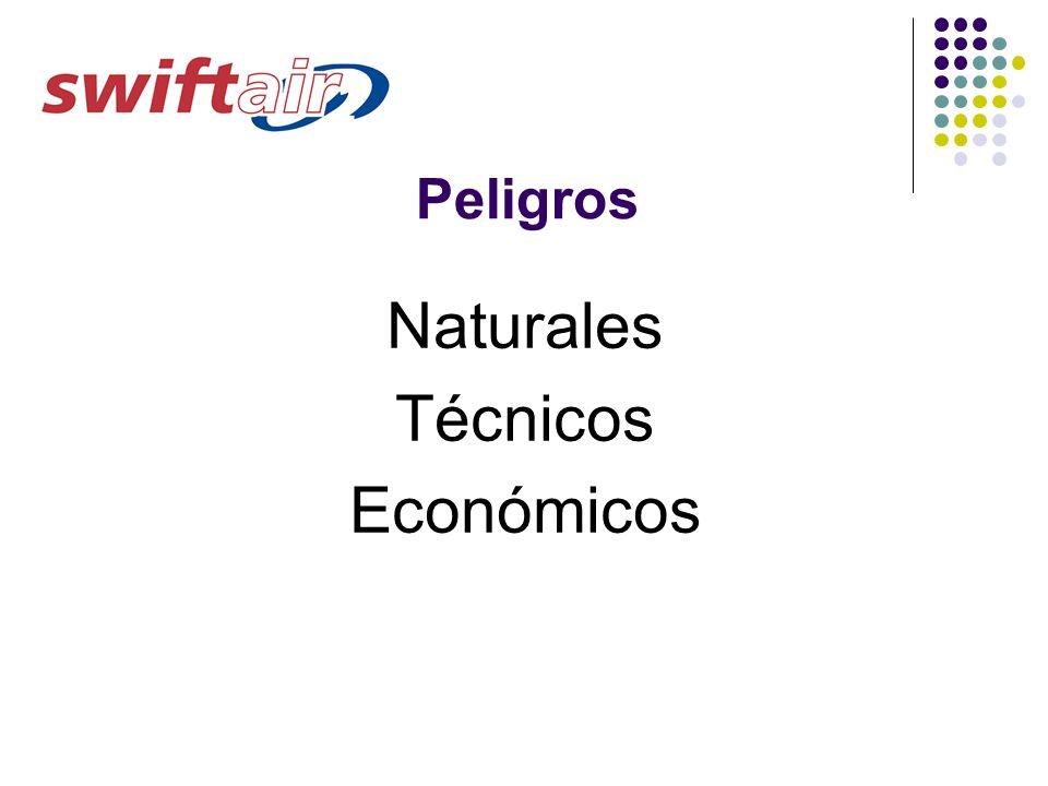 Peligros Naturales Técnicos Económicos
