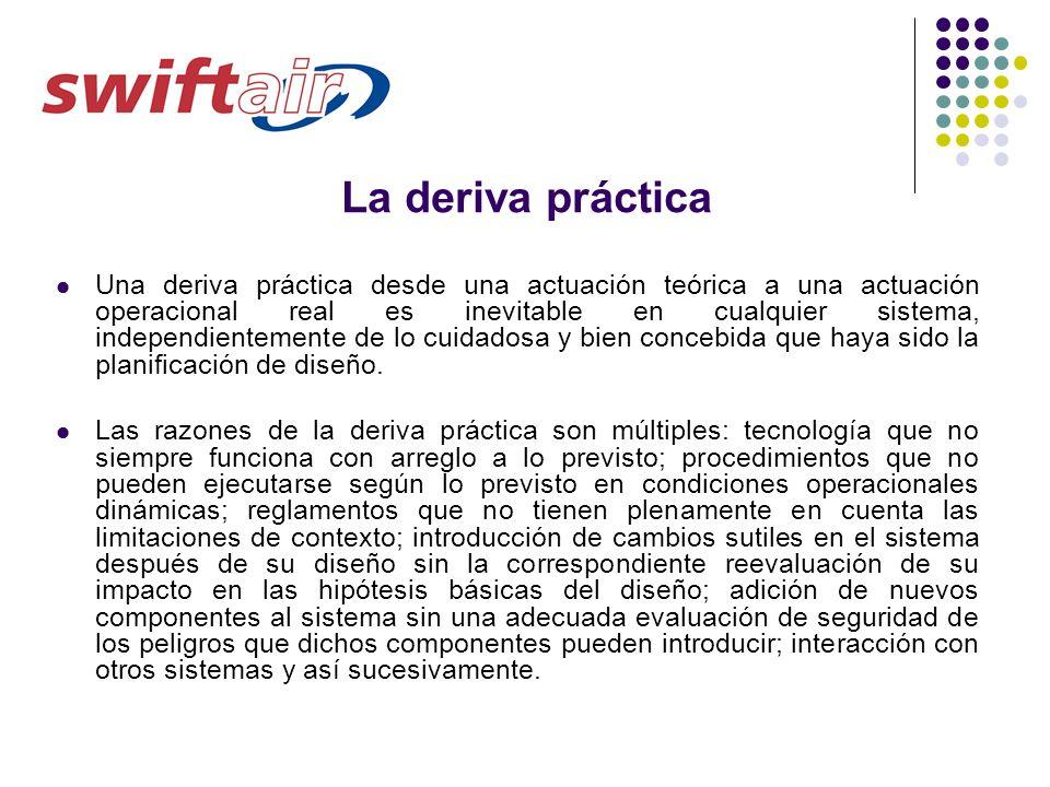 La deriva práctica Una deriva práctica desde una actuación teórica a una actuación operacional real es inevitable en cualquier sistema, independientem