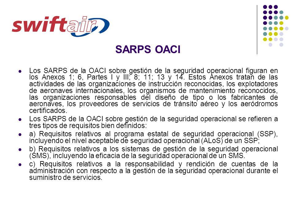 SARPS OACI Los SARPS de la OACI sobre gestión de la seguridad operacional figuran en los Anexos 1; 6, Partes I y III; 8; 11; 13 y 14. Estos Anexos tra