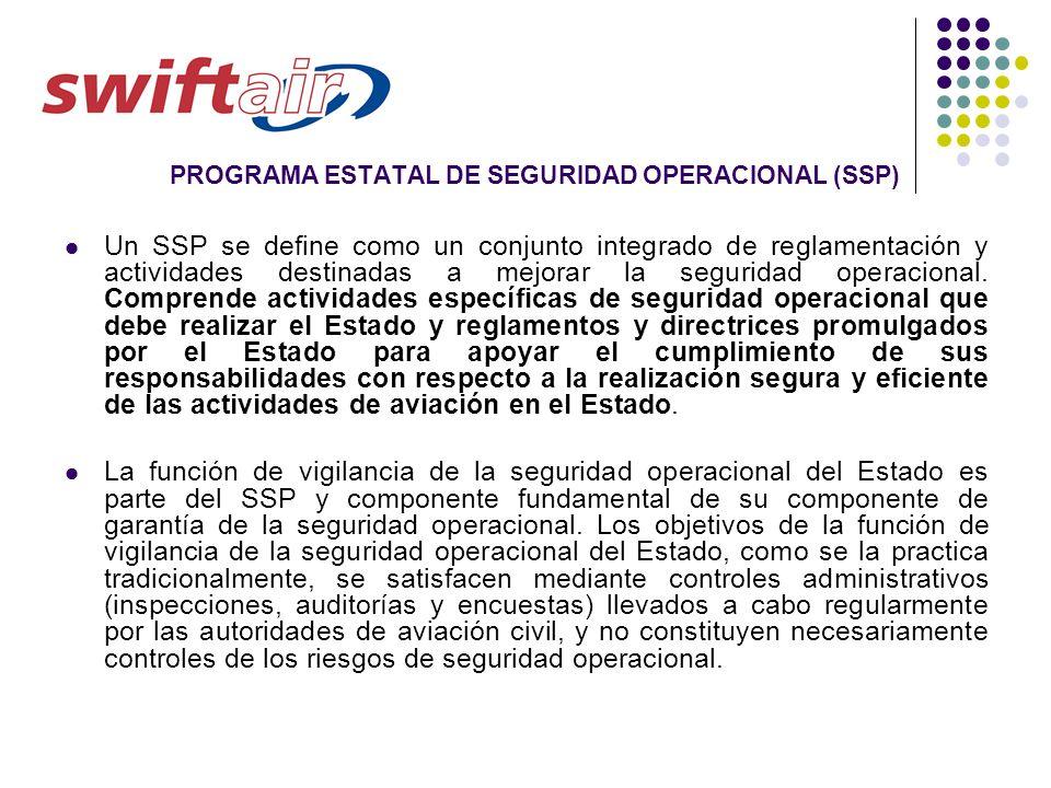 PROGRAMA ESTATAL DE SEGURIDAD OPERACIONAL (SSP) Un SSP se define como un conjunto integrado de reglamentación y actividades destinadas a mejorar la se