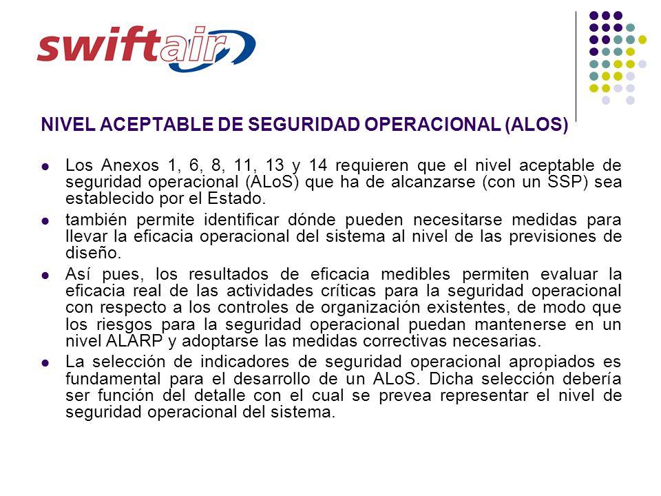 NIVEL ACEPTABLE DE SEGURIDAD OPERACIONAL (ALOS) Los Anexos 1, 6, 8, 11, 13 y 14 requieren que el nivel aceptable de seguridad operacional (ALoS) que h
