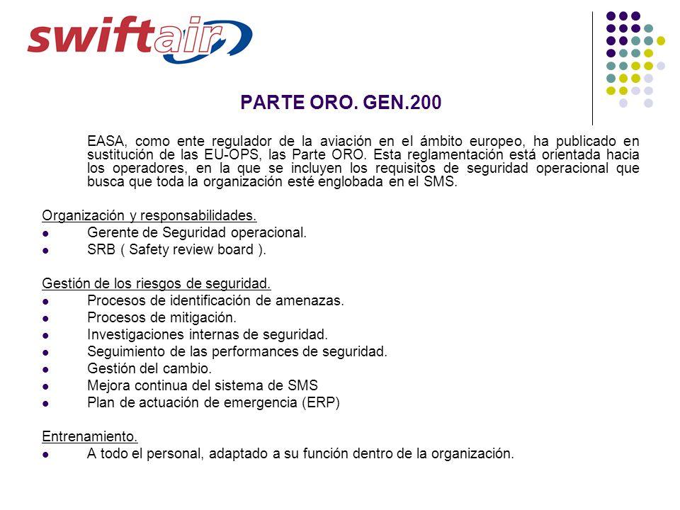 PARTE ORO. GEN.200 EASA, como ente regulador de la aviación en el ámbito europeo, ha publicado en sustitución de las EU-OPS, las Parte ORO. Esta regla