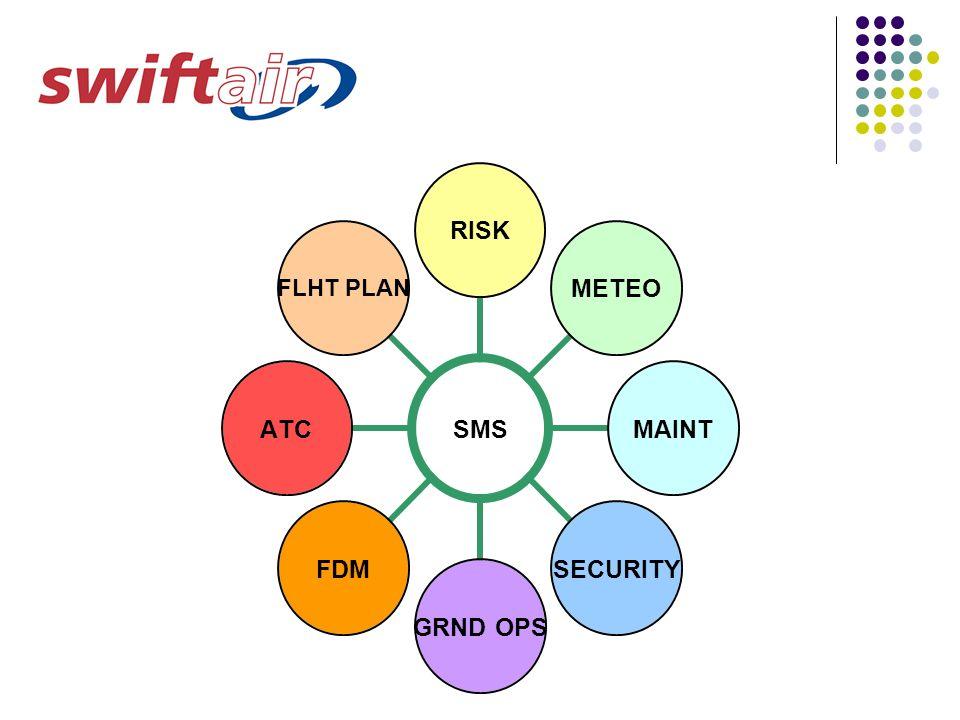 SMS RISKMETEOMAINTSECURITY GRND OPS FDMATC FLHT PLAN
