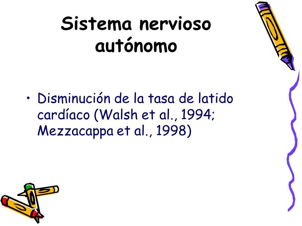 Sistema nervioso autónomo Disminución de la tasa de latido cardíaco (Walsh et al., 1994; Mezzacappa et al., 1998)