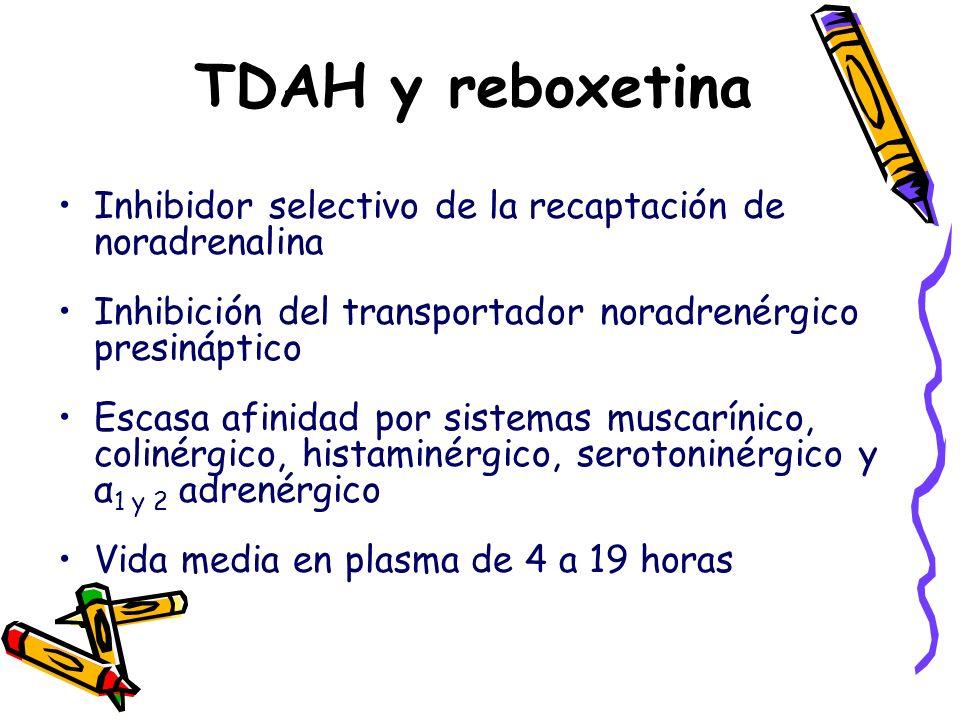 TDAH y reboxetina Inhibidor selectivo de la recaptación de noradrenalina Inhibición del transportador noradrenérgico presináptico Escasa afinidad por