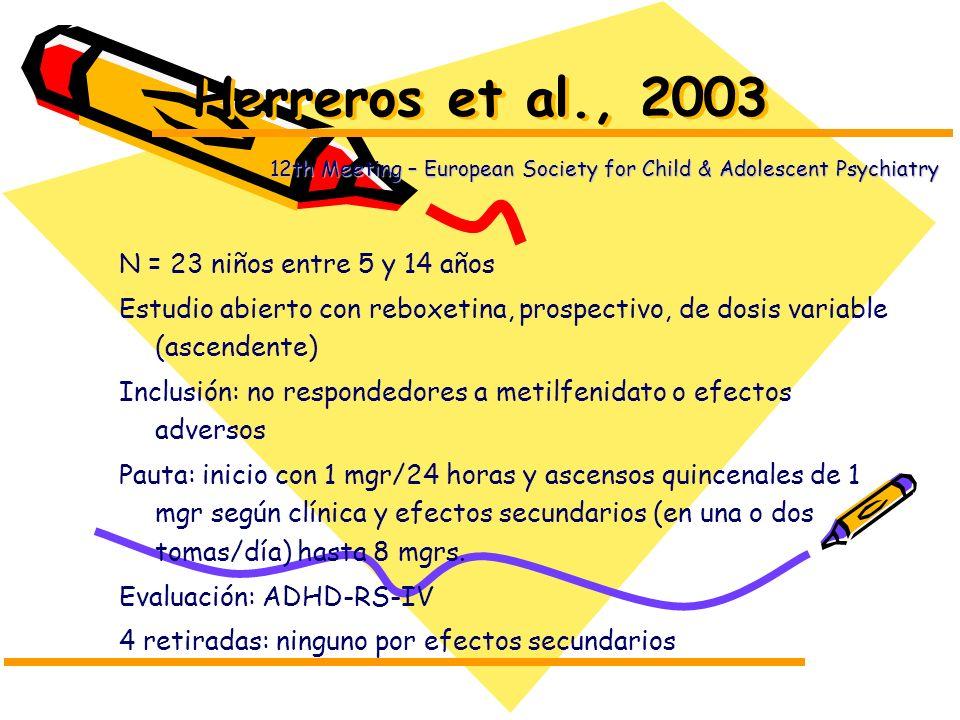 Herreros et al., 2003 N = 23 niños entre 5 y 14 años Estudio abierto con reboxetina, prospectivo, de dosis variable (ascendente) Inclusión: no respond