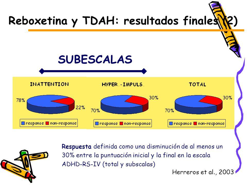 SUBESCALAS Respuesta definida como una disminución de al menos un 30% entre la puntuación inicial y la final en la escala ADHD-RS-IV (total y subscala