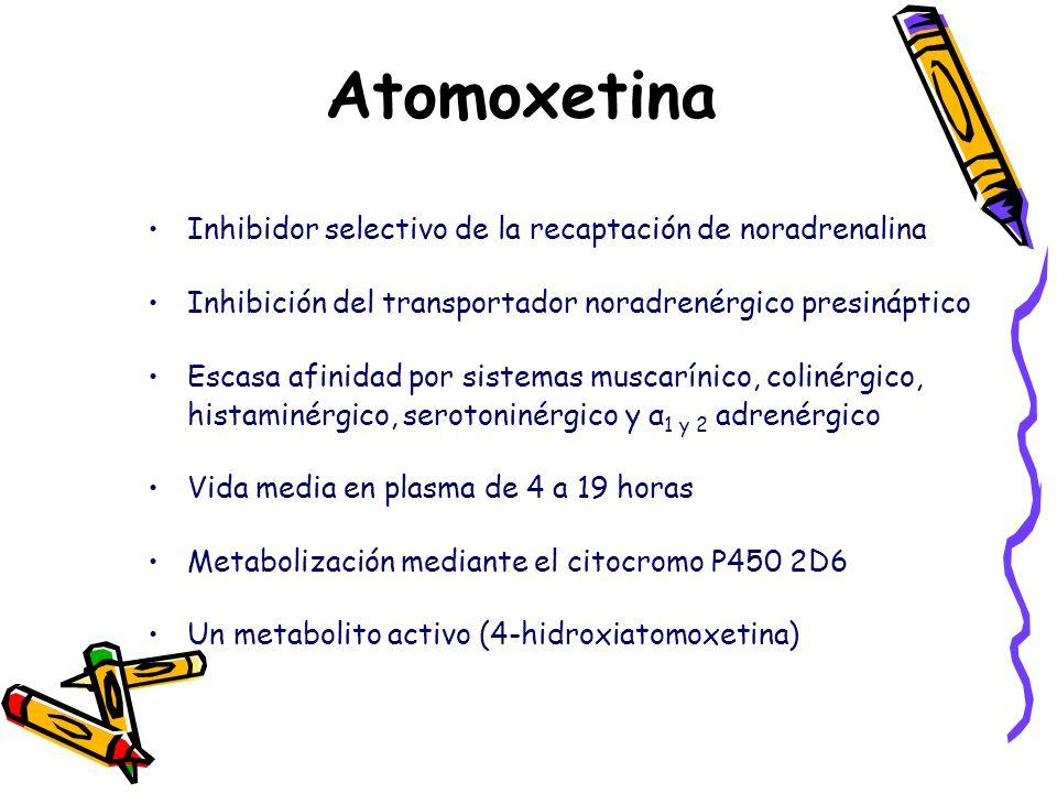 Atomoxetina Inhibidor selectivo de la recaptación de noradrenalina Inhibición del transportador noradrenérgico presináptico Escasa afinidad por sistem