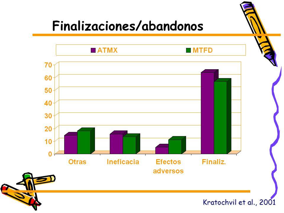 Finalizaciones/abandonos Kratochvil et al., 2001