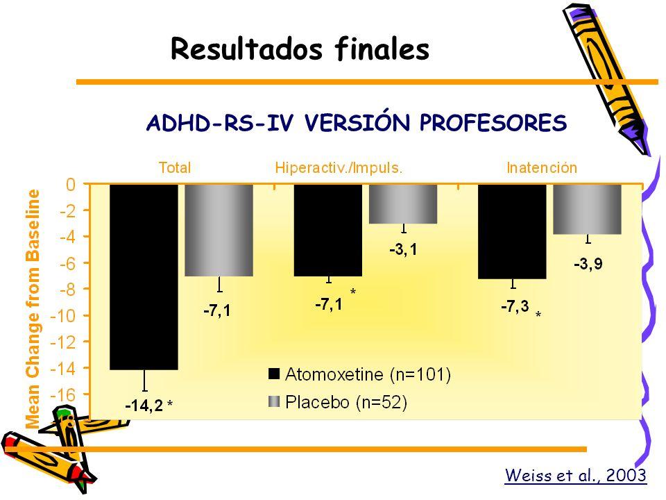 Resultados finales Weiss et al., 2003 ADHD-RS-IV VERSIÓN PROFESORES