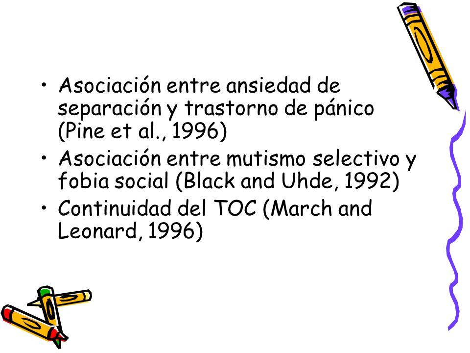 Asociación entre ansiedad de separación y trastorno de pánico (Pine et al., 1996) Asociación entre mutismo selectivo y fobia social (Black and Uhde, 1