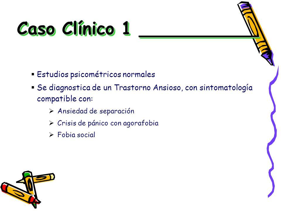 Estudios psicométricos normales Se diagnostica de un Trastorno Ansioso, con sintomatología compatible con: Ansiedad de separación Crisis de pánico con