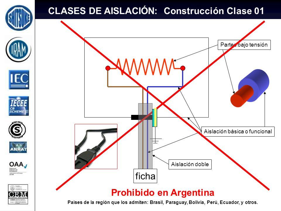 11 ficha Partes bajo tensión Aislación básica o funcional Prohibido en Argentina Países de la región que los admiten: Brasil, Paraguay, Bolivia, Perú,