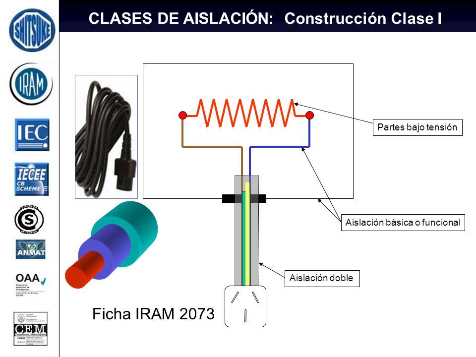 12 Partes bajo tensión Aislación básica o funcional Aislación doble Ficha IRAM 2073 CLASES DE AISLACIÓN: Construcción Clase I