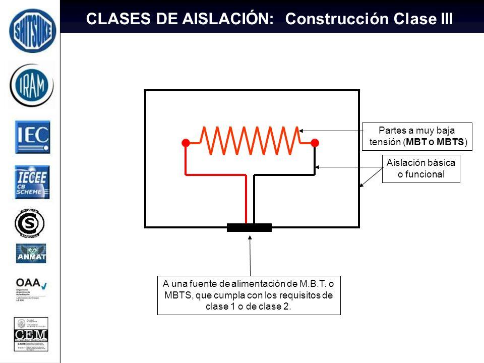 14 Partes a muy baja tensión (MBT o MBTS) Aislación básica o funcional A una fuente de alimentación de M.B.T. o MBTS, que cumpla con los requisitos de