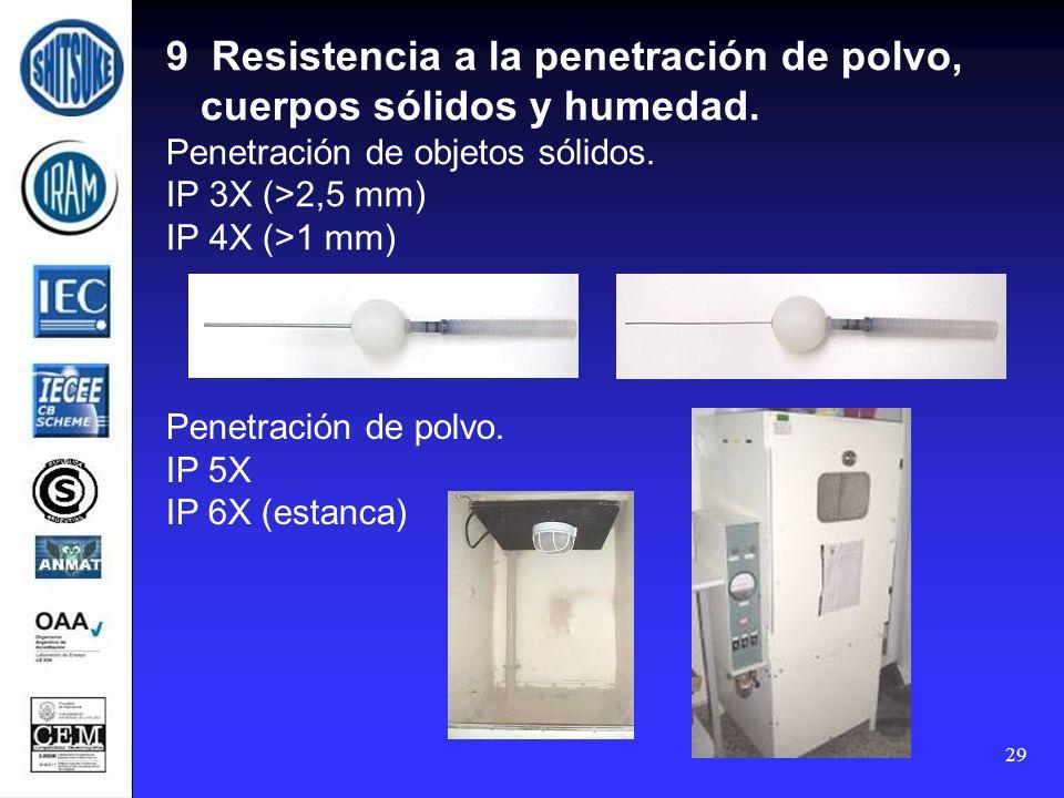 29 9 Resistencia a la penetración de polvo, cuerpos sólidos y humedad. Penetración de objetos sólidos. IP 3X (>2,5 mm) IP 4X (>1 mm) Penetración de po
