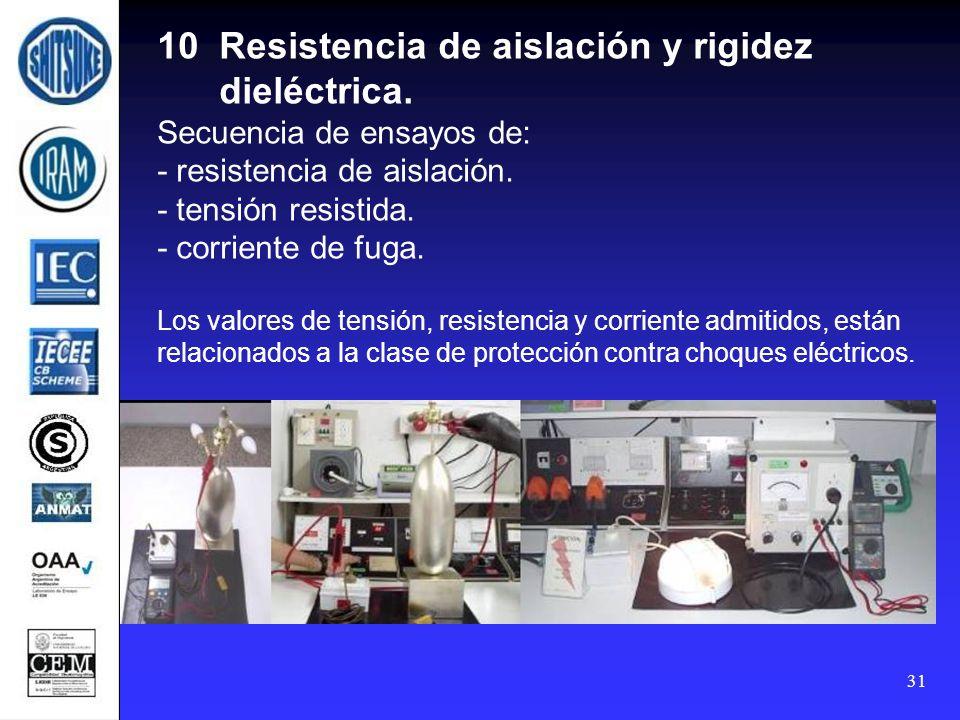 31 10 Resistencia de aislación y rigidez dieléctrica. Secuencia de ensayos de: - resistencia de aislación. - tensión resistida. - corriente de fuga. L