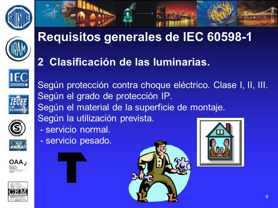 9 Requisitos generales de IEC 60598-1 2 Clasificación de las luminarias. Según protección contra choque eléctrico. Clase I, II, III. Según el grado de