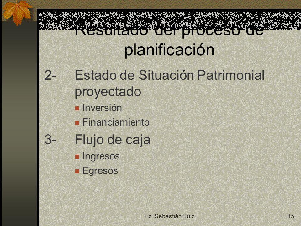 Ec. Sebastián Ruiz15 Resultado del proceso de planificación 2-Estado de Situación Patrimonial proyectado Inversión Financiamiento 3-Flujo de caja Ingr