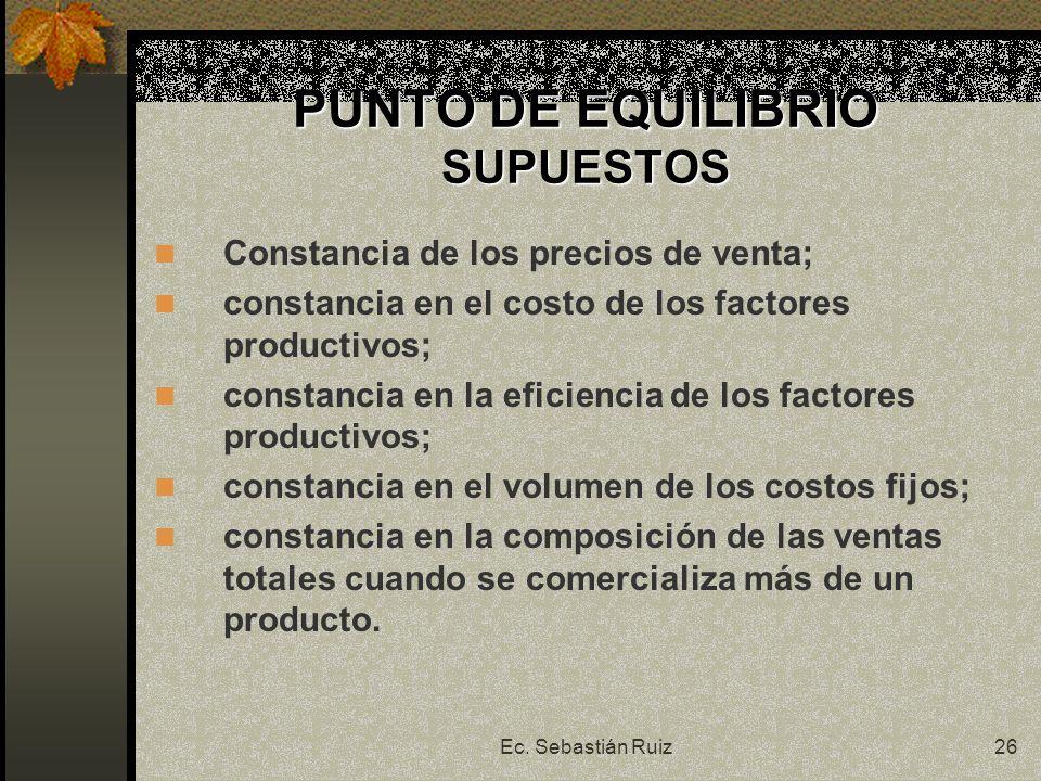 Ec. Sebastián Ruiz26 PUNTO DE EQUILIBRIO SUPUESTOS Constancia de los precios de venta; constancia en el costo de los factores productivos; constancia