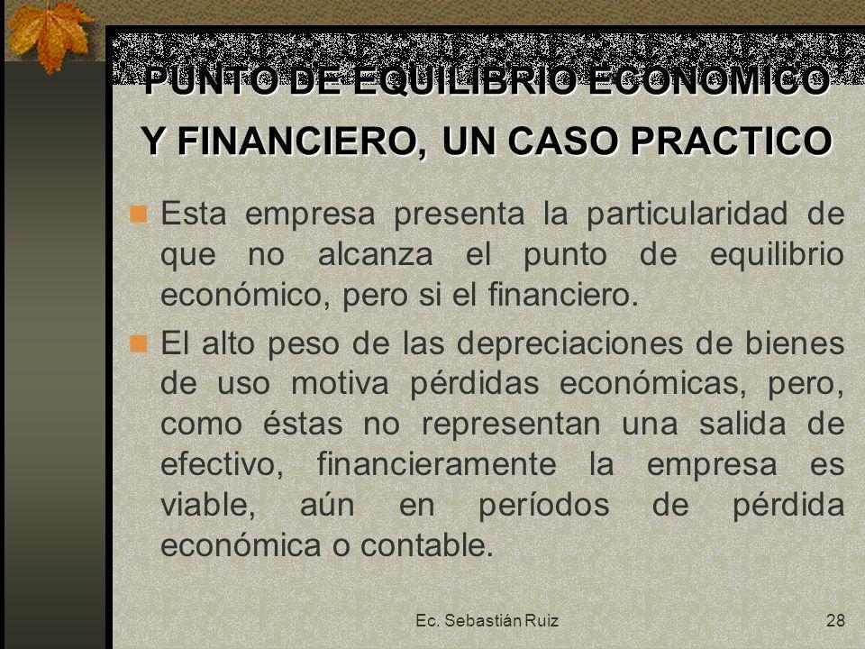 Ec. Sebastián Ruiz28 PUNTO DE EQUILIBRIO ECONOMICO Y FINANCIERO, UN CASO PRACTICO Esta empresa presenta la particularidad de que no alcanza el punto d