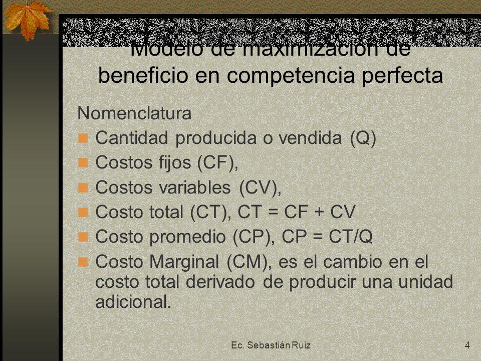 Ec. Sebastián Ruiz4 Modelo de maximización de beneficio en competencia perfecta Nomenclatura Cantidad producida o vendida (Q) Costos fijos (CF), Costo