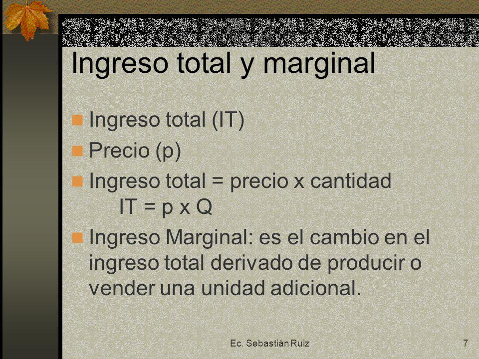 Ec. Sebastián Ruiz7 Ingreso total y marginal Ingreso total (IT) Precio (p) Ingreso total = precio x cantidad IT = p x Q Ingreso Marginal: es el cambio