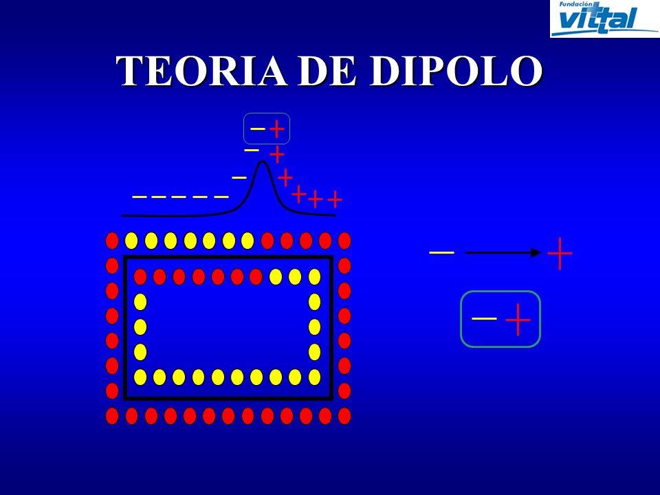 INTERVALO P-R TIEMPO EN LA AURICULA Y ESPERA EN EL NODULO A-V P-R >3 y <5 > 3 = 0,12 seg.