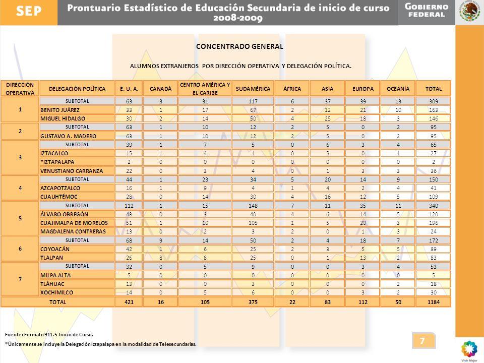 INFRAESTRUCTURA (NÚMERO DE ESCUELAS, GRUPOS Y AULAS) POR DIRECCIÓN OPERATIVA Y DELEGACIÓN POLÍTICA.
