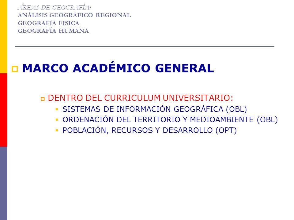 MARCO ACADÉMICO GENERAL DENTRO DEL CURRICULUM UNIVERSITARIO: SISTEMAS DE INFORMACIÓN GEOGRÁFICA (OBL) ORDENACIÓN DEL TERRITORIO Y MEDIOAMBIENTE (OBL)