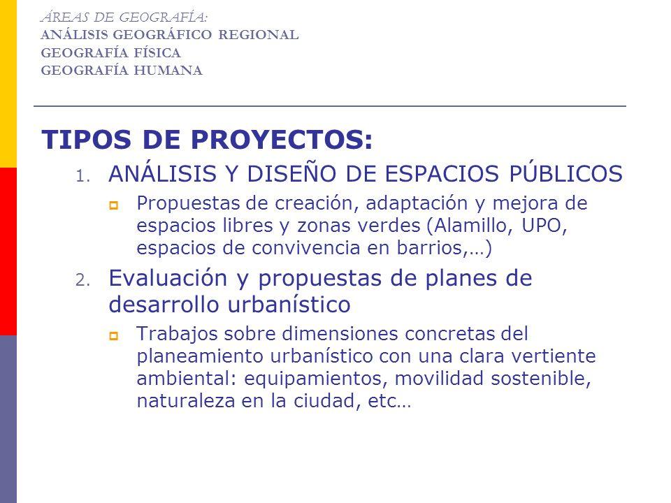 TIPOS DE PROYECTOS: 1. ANÁLISIS Y DISEÑO DE ESPACIOS PÚBLICOS Propuestas de creación, adaptación y mejora de espacios libres y zonas verdes (Alamillo,